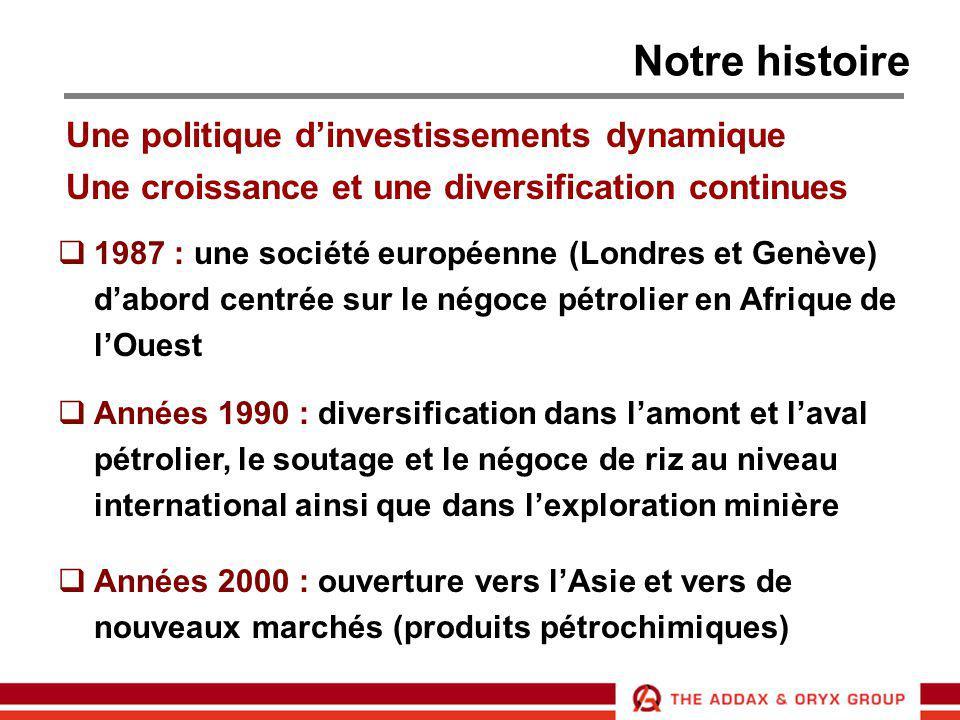 Notre histoire Une croissance et une diversification continues Une politique d'investissements dynamique  1987 : une société européenne (Londres et G
