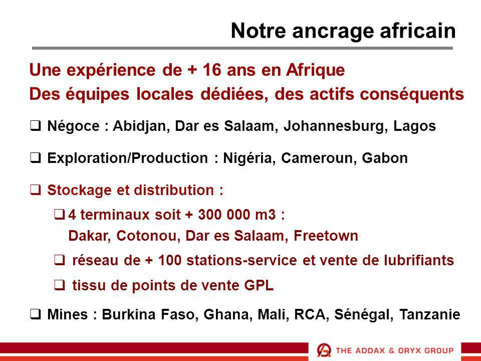 Notre ancrage africain Une expérience de + 16 ans en Afrique  Négoce : Abidjan, Dar es Salaam, Johannesburg, Lagos Des équipes locales dédiées, des a