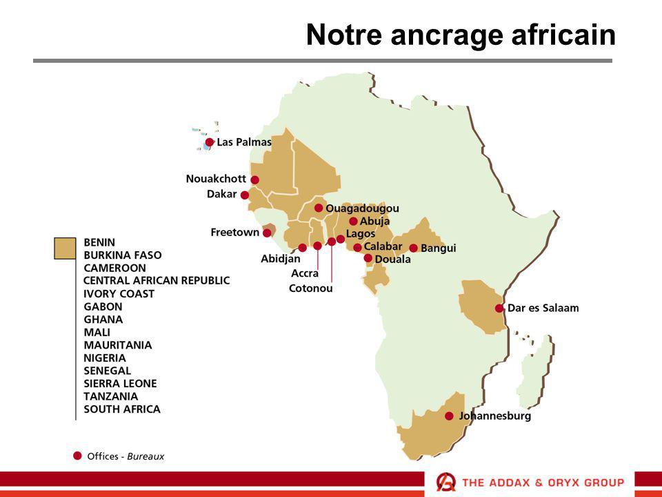 Comment le Groupe Addax & Oryx contribue-t-il à intégrer les acteurs africains dans la filière hydrocarbure ?