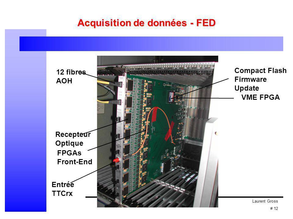 Laurent Gross # 12 Acquisition de données - FED 12 fibres AOH Recepteur Optique FPGAs Front-End Entrée TTCrx Compact Flash Firmware Update VME FPGA