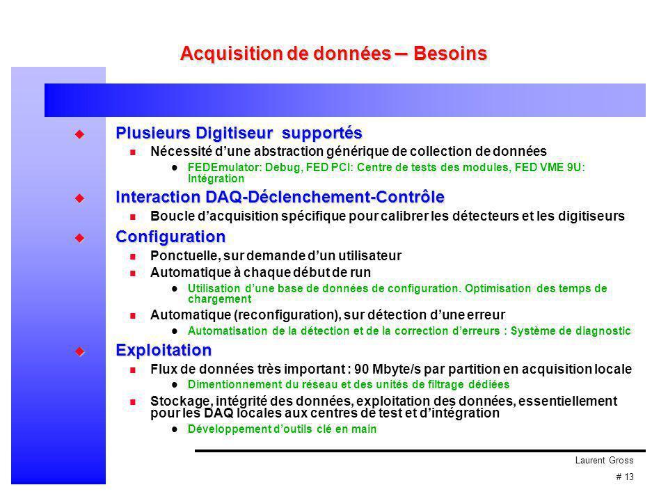Laurent Gross # 13 Acquisition de données – Besoins  Plusieurs Digitiseur supportés Nécessité d'une abstraction générique de collection de données FE