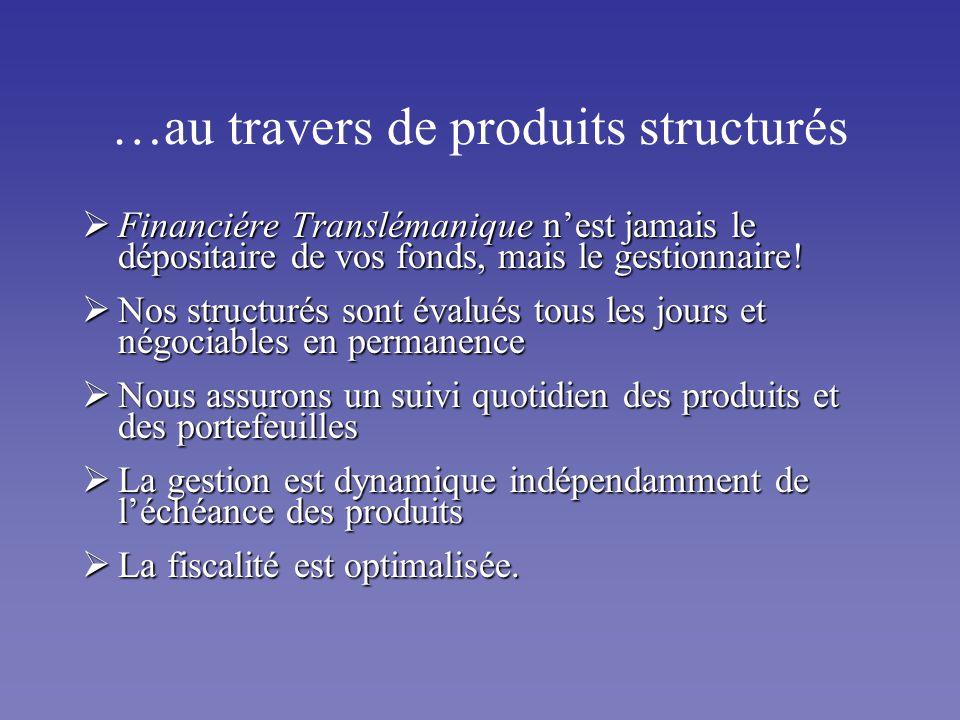 …au travers de produits structurés  Financiére Translémanique n'est jamais le dépositaire de vos fonds, mais le gestionnaire.