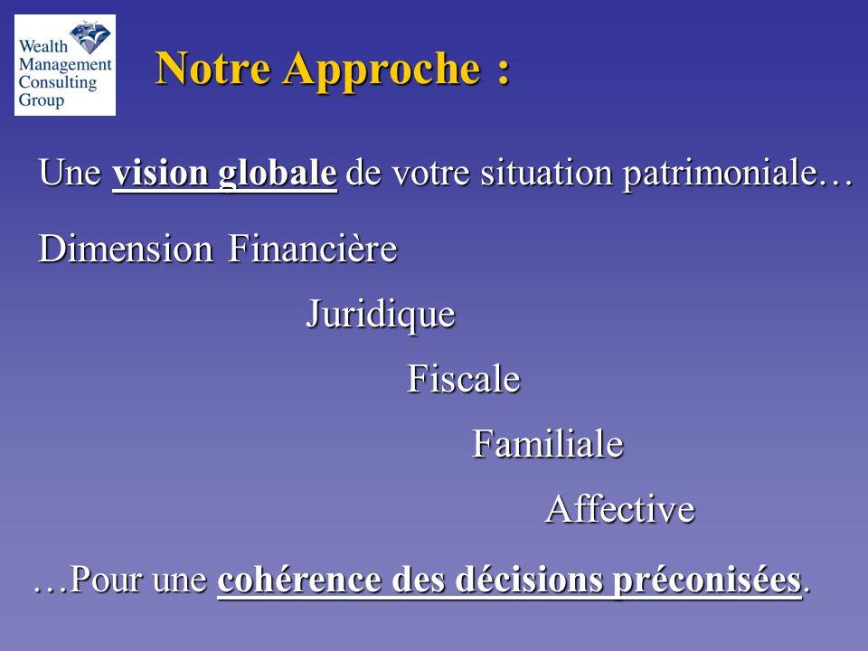 Notre Approche : Une vision globale de votre situation patrimoniale… Dimension Financière Juridique Fiscale Familiale Affective …Pour une cohérence des décisions préconisées.