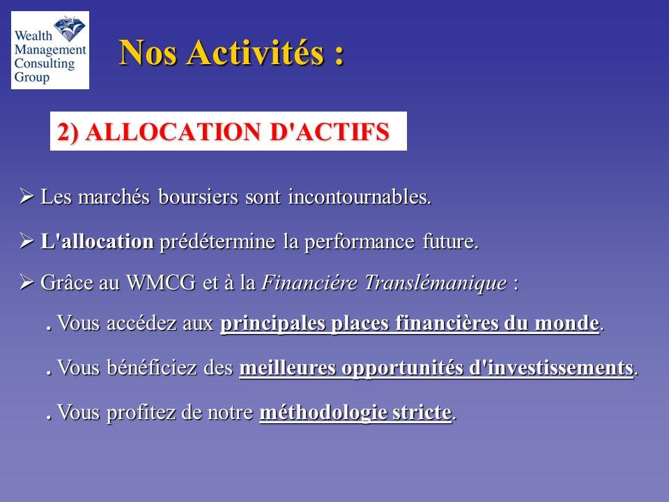 2) ALLOCATION D ACTIFS  Les marchés boursiers sont incontournables.