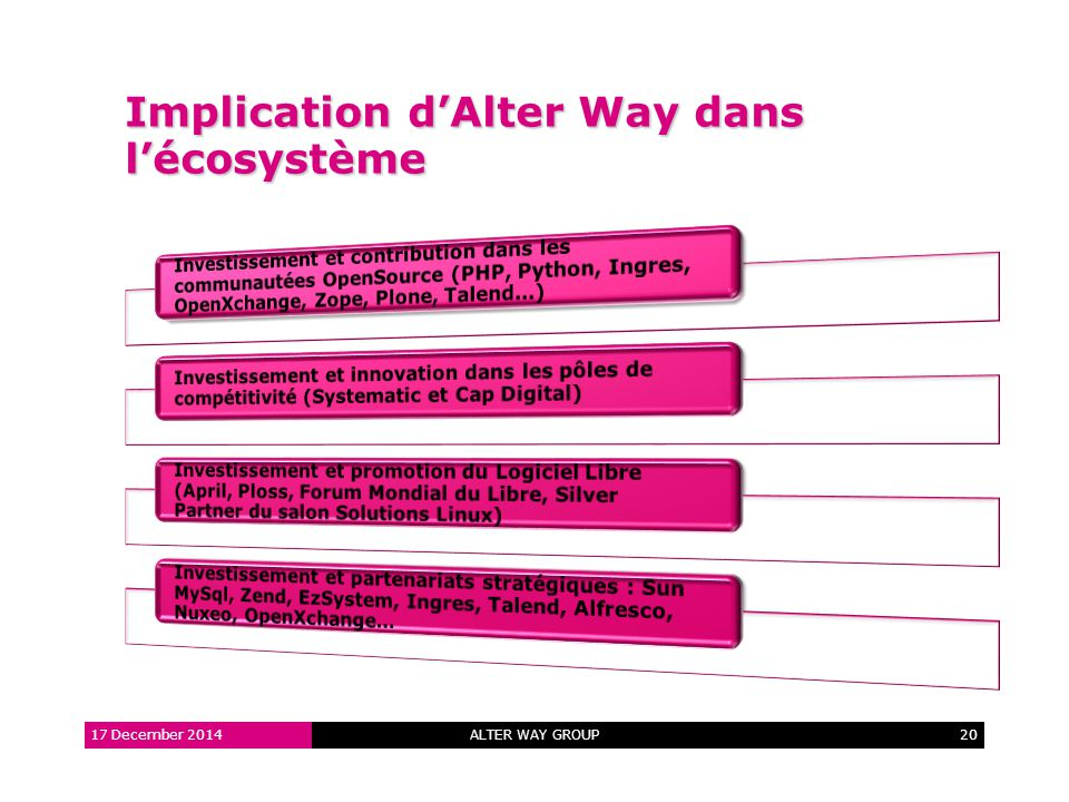 20 Implication d'Alter Way dans l'écosystème 17 December 2014