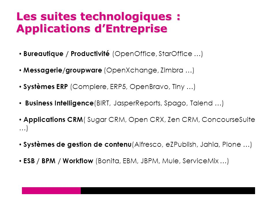 Les suites technologiques : Applications d'Entreprise Bureautique / Productivité (OpenOffice, StarOffice …) Messagerie/groupware (OpenXchange, Zimbra …) Systèmes ERP (Compiere, ERP5, OpenBravo, Tiny …) Business Intelligence (BIRT, JasperReports, Spago, Talend …) Applications CRM ( Sugar CRM, Open CRX, Zen CRM, ConcourseSuite …) Systèmes de gestion de contenu (Alfresco, eZPublish, Jahia, Plone …) ESB / BPM / Workflow (Bonita, EBM, JBPM, Mule, ServiceMix …)