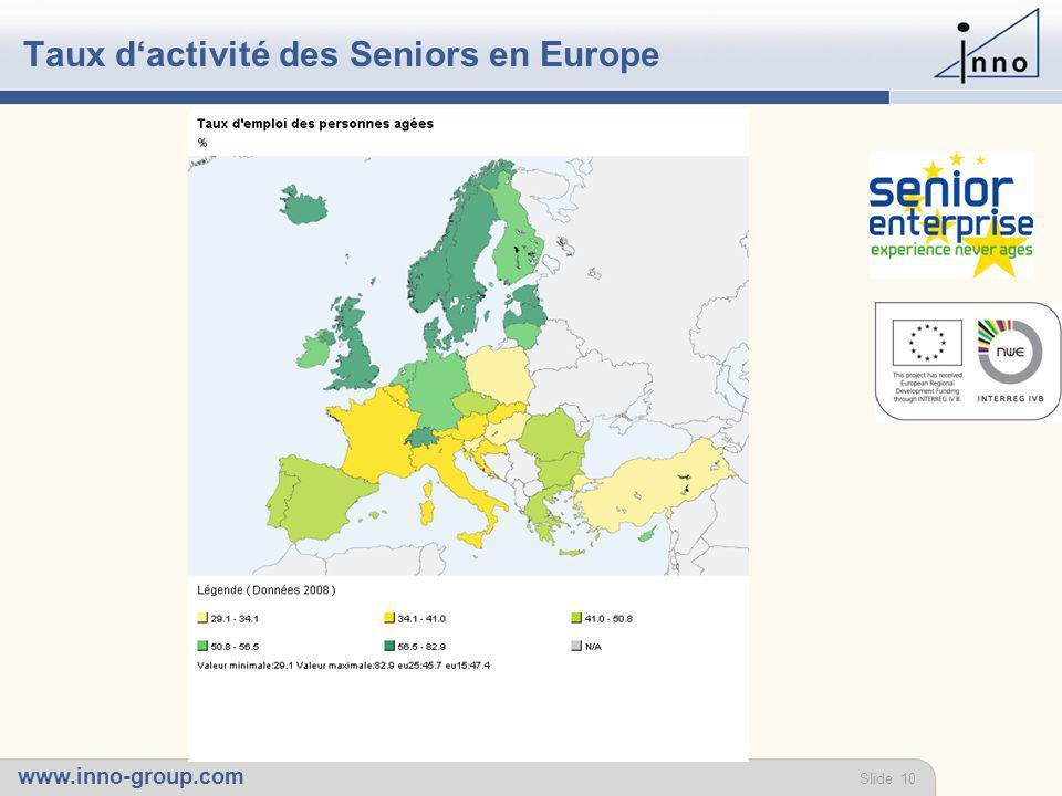 www.inno-group.com Slide 10 Taux d'activité des Seniors en Europe