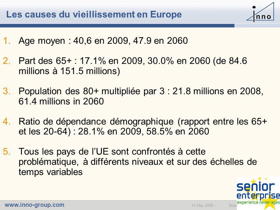 www.inno-group.com Slide 431 May 2006 - Les causes du vieillissement en Europe 1.Age moyen : 40,6 en 2009, 47.9 en 2060 2.Part des 65+ : 17.1% en 2009, 30.0% en 2060 (de 84.6 millions à 151.5 millions) 3.Population des 80+ multipliée par 3 : 21.8 millions en 2008, 61.4 millions in 2060 4.Ratio de dépendance démographique (rapport entre les 65+ et les 20-64) : 28.1% en 2009, 58.5% en 2060 5.Tous les pays de l'UE sont confrontés à cette problématique, à différents niveaux et sur des échelles de temps variables