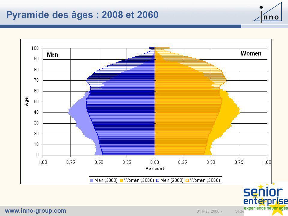 www.inno-group.com Slide 631 May 2006 - Comment faire face au vieillissement .