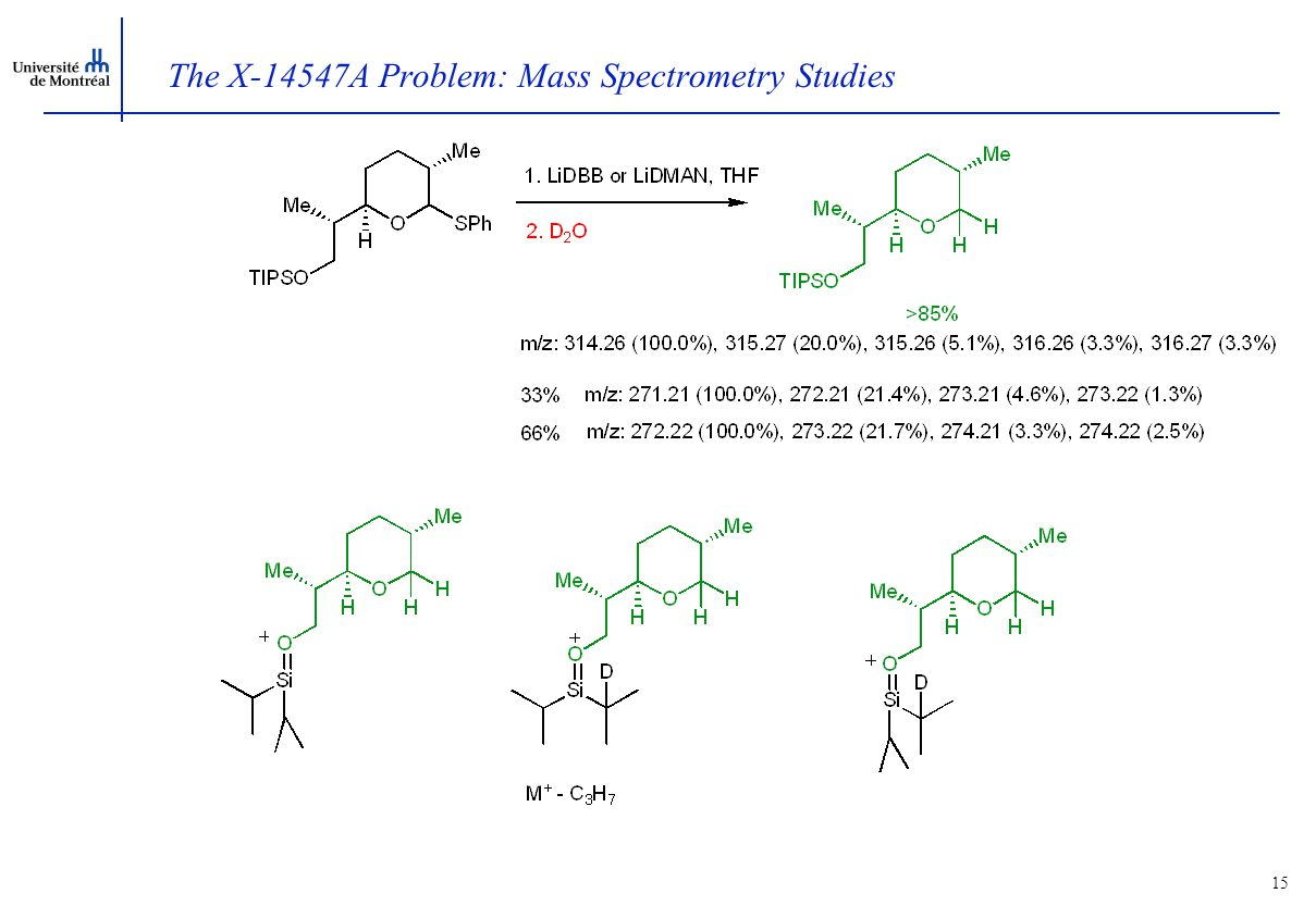 14 The X-14574A Problem: Synthesis of the Tetrahydropyran Subunit