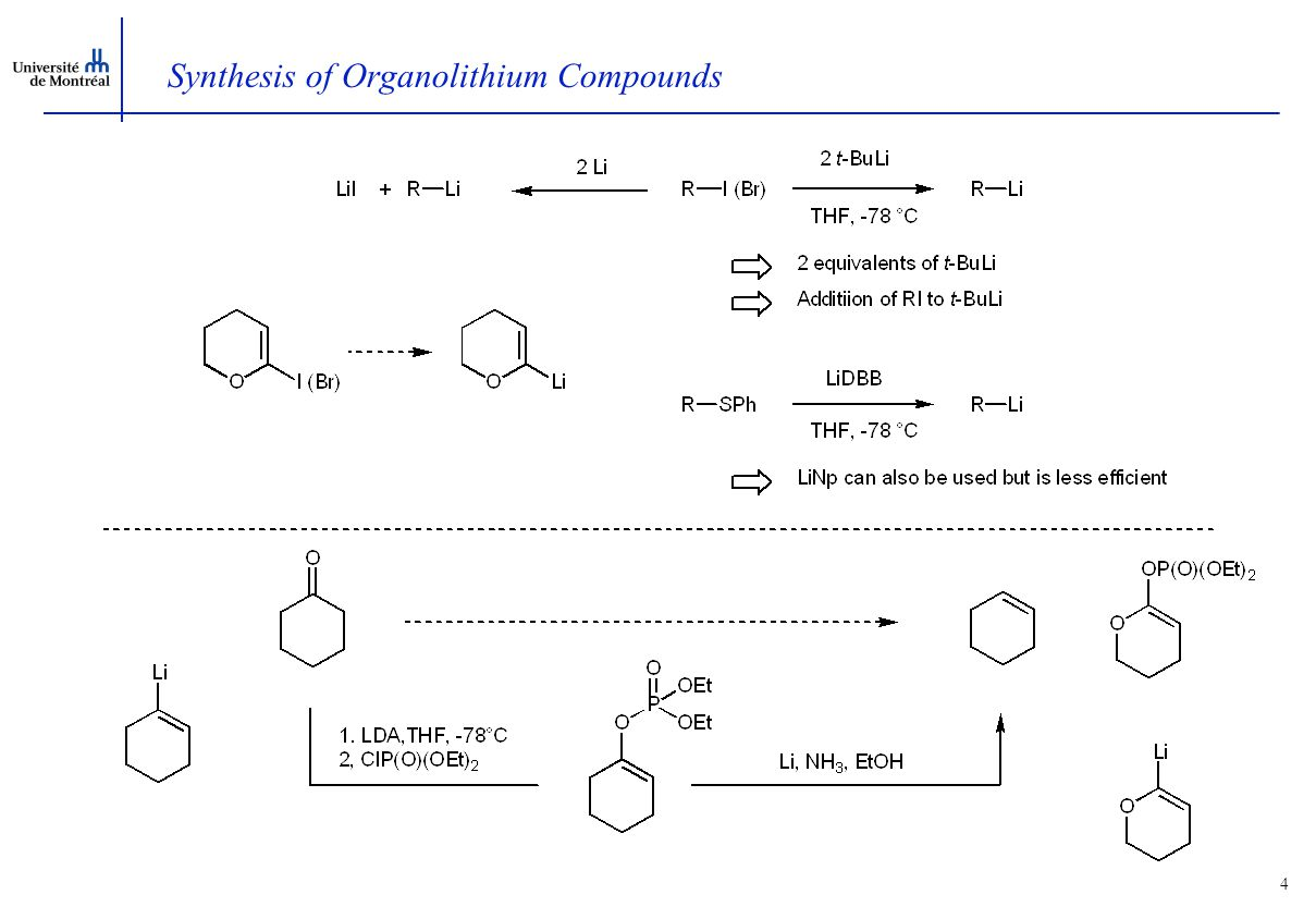 4 Synthesis of Organolithium Compounds