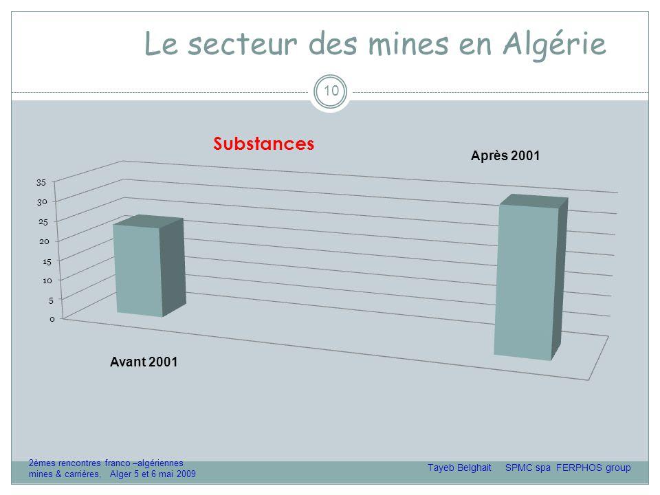 Le secteur des mines en Algérie 10 Tayeb Belghait SPMC spa FERPHOS group 2èmes rencontres franco –algériennes mines & carrières, Alger 5 et 6 mai 2009 Substances Avant 2001 Après 2001