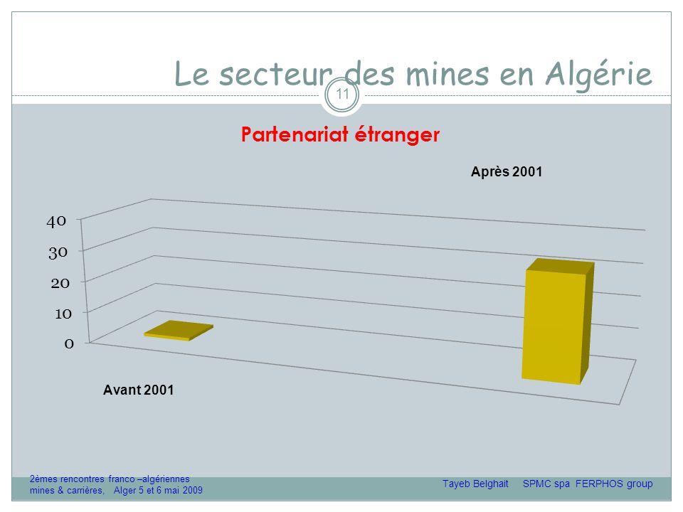 Le secteur des mines en Algérie 11 Tayeb Belghait SPMC spa FERPHOS group 2èmes rencontres franco –algériennes mines & carrières, Alger 5 et 6 mai 2009