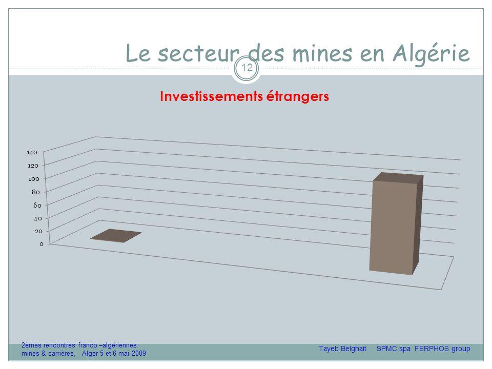Le secteur des mines en Algérie 12 Tayeb Belghait SPMC spa FERPHOS group 2èmes rencontres franco –algériennes mines & carrières, Alger 5 et 6 mai 2009