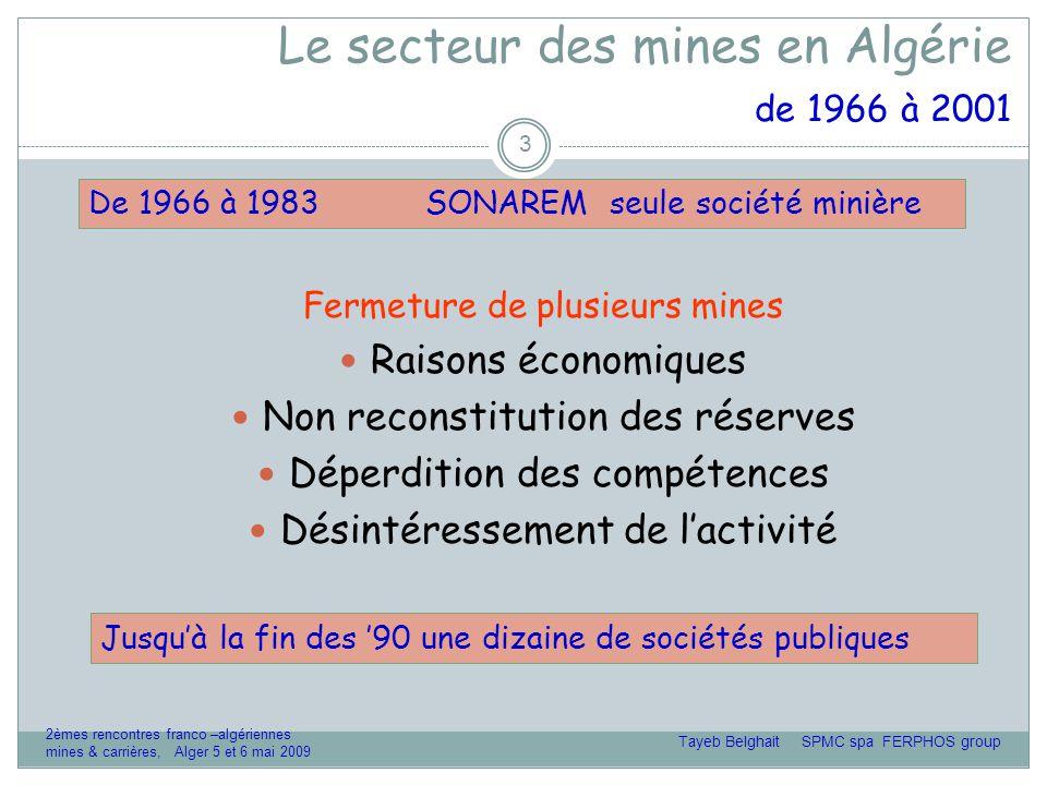 Le secteur des mines en Algérie de 1966 à 2001 3 Fermeture de plusieurs mines Raisons économiques Non reconstitution des réserves Déperdition des compétences Désintéressement de l'activité De 1966 à 1983 SONAREM seule société minière Jusqu'à la fin des '90 une dizaine de sociétés publiques Tayeb Belghait SPMC spa FERPHOS group 2èmes rencontres franco –algériennes mines & carrières, Alger 5 et 6 mai 2009