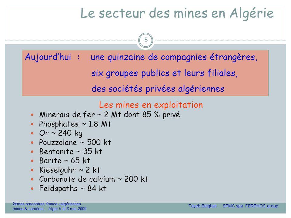 Le secteur des mines en Algérie 5 Les mines en exploitation Minerais de fer ~ 2 Mt dont 85 % privé Phosphates ~ 1.8 Mt Or ~ 240 kg Pouzzolane ~ 500 kt Bentonite ~ 35 kt Barite ~ 65 kt Kieselguhr ~ 2 kt Carbonate de calcium ~ 200 kt Feldspaths ~ 84 kt Aujourd'hui : une quinzaine de compagnies étrangères, six groupes publics et leurs filiales, des sociétés privées algériennes Tayeb Belghait SPMC spa FERPHOS group 2èmes rencontres franco –algériennes mines & carrières, Alger 5 et 6 mai 2009