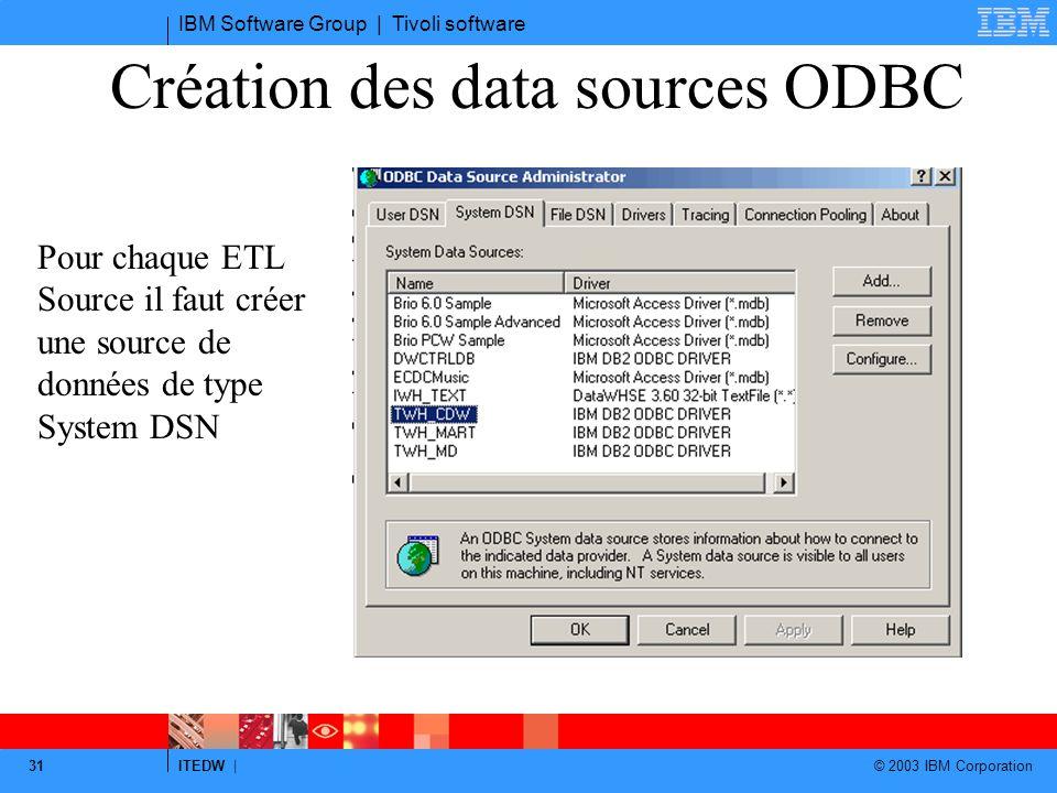 IBM Software Group | Tivoli software ITEDW | © 2003 IBM Corporation 31 Création des data sources ODBC Pour chaque ETL Source il faut créer une source