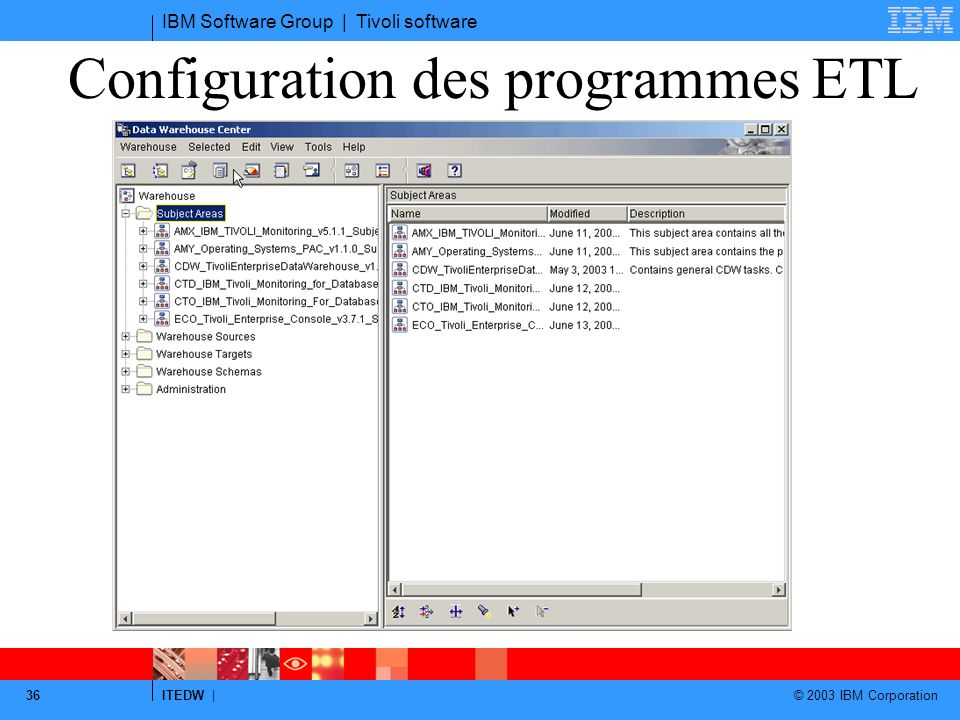 IBM Software Group | Tivoli software ITEDW | © 2003 IBM Corporation 36 Configuration des programmes ETL