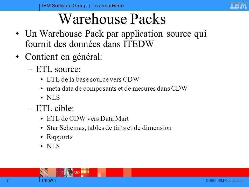 IBM Software Group | Tivoli software ITEDW | © 2003 IBM Corporation 7 Warehouse Packs Un Warehouse Pack par application source qui fournit des données