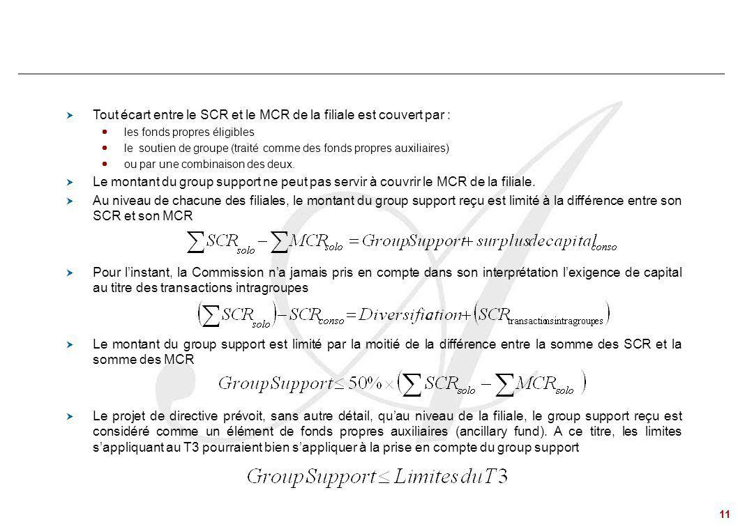 11  Tout écart entre le SCR et le MCR de la filiale est couvert par :  les fonds propres éligibles  le soutien de groupe (traité comme des fonds pr