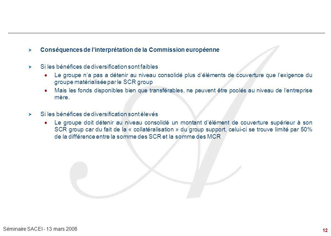 12 Séminaire SACEI - 13 mars 2008 Problématiques de Groupe – le régime du « Group Support »  Conséquences de l'interprétation de la Commission europé