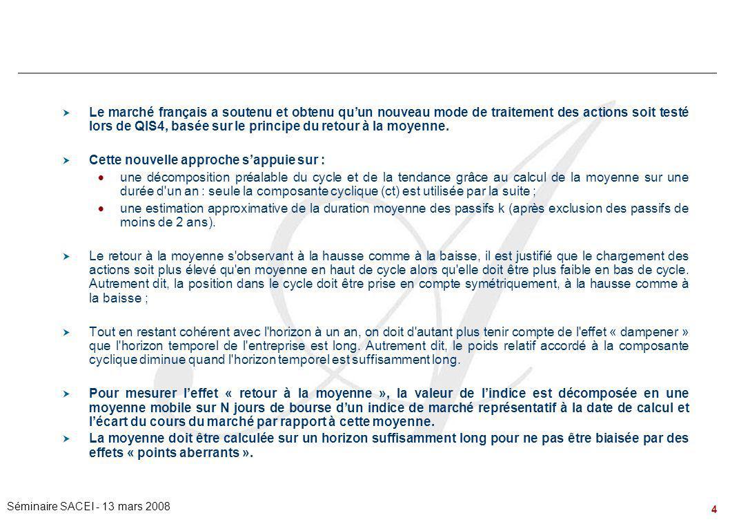 4 Séminaire SACEI - 13 mars 2008 Le traitement des actions – Une nouvelle approche « dampener »  Le marché français a soutenu et obtenu qu'un nouveau