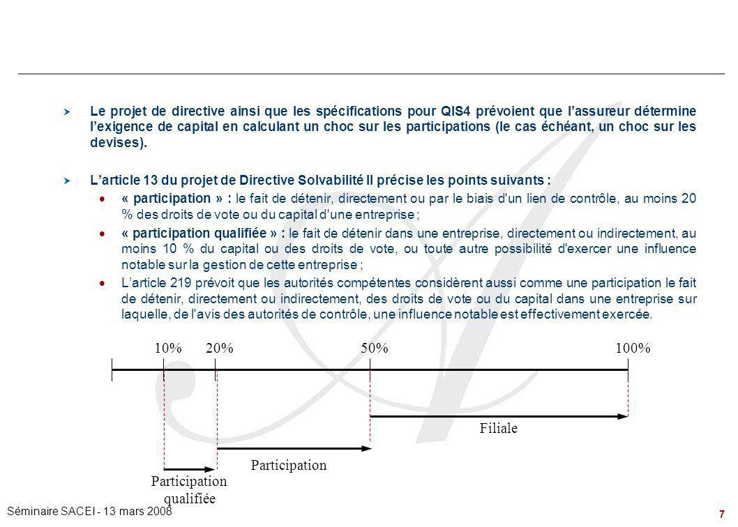 7 Séminaire SACEI - 13 mars 2008 Les titres de participation  Le projet de directive ainsi que les spécifications pour QIS4 prévoient que l'assureur