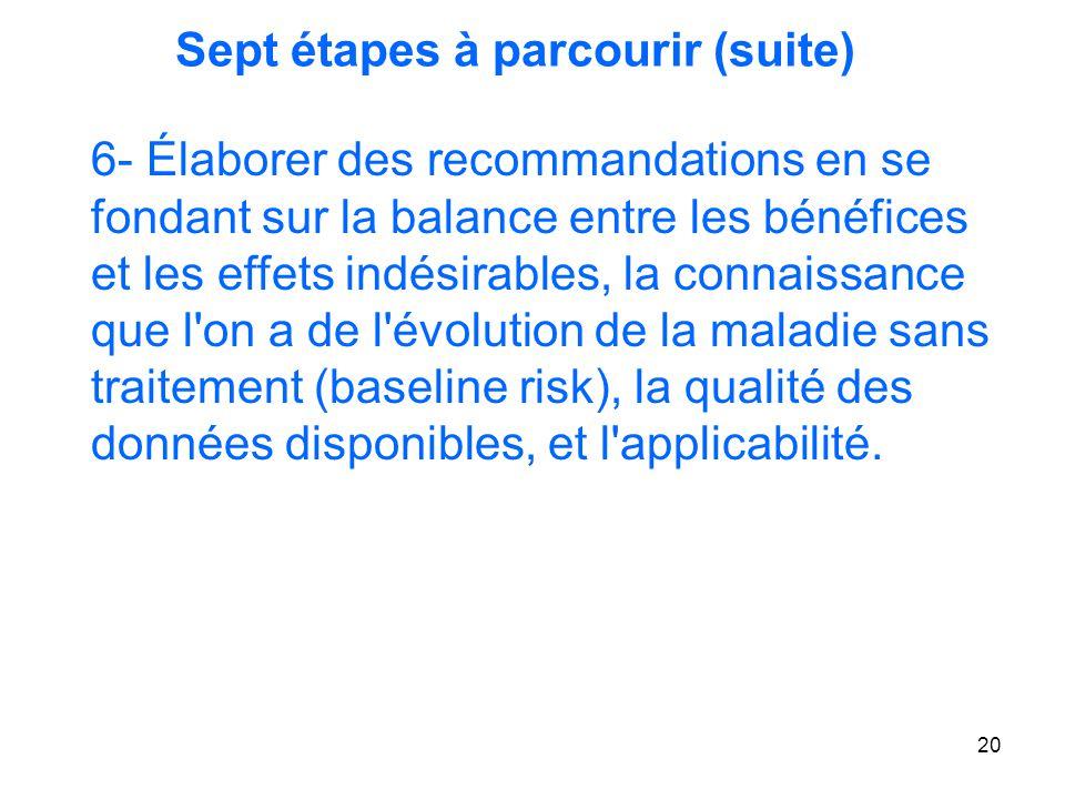 20 Sept étapes à parcourir (suite) 6- Élaborer des recommandations en se fondant sur la balance entre les bénéfices et les effets indésirables, la connaissance que l on a de l évolution de la maladie sans traitement (baseline risk), la qualité des données disponibles, et l applicabilité.