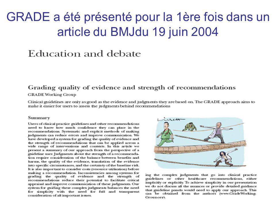 GRADE a été présenté pour la 1ère fois dans un article du BMJdu 19 juin 2004