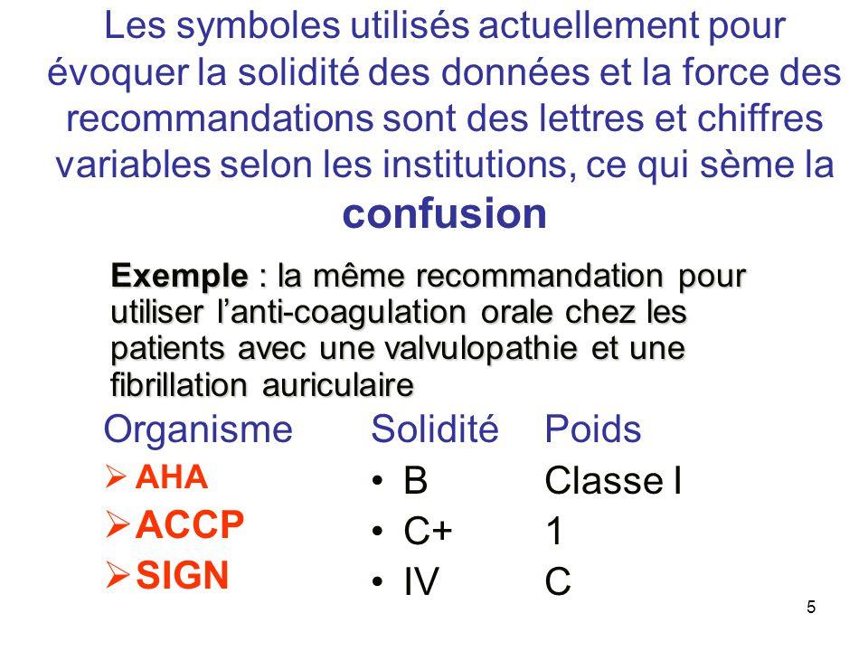 5 Les symboles utilisés actuellement pour évoquer la solidité des données et la force des recommandations sont des lettres et chiffres variables selon