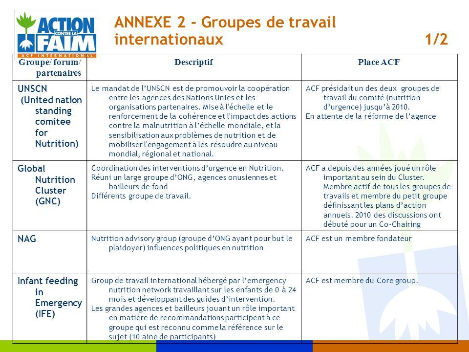 ANNEXE 2 - Groupes de travail internationaux 1/2 Groupe/ forum/ partenaires DescriptifPlace ACF UNSCN (United nation standing comitee for Nutrition) Le mandat de l'UNSCN est de promouvoir la coopération entre les agences des Nations Unies et les organisations partenaires.