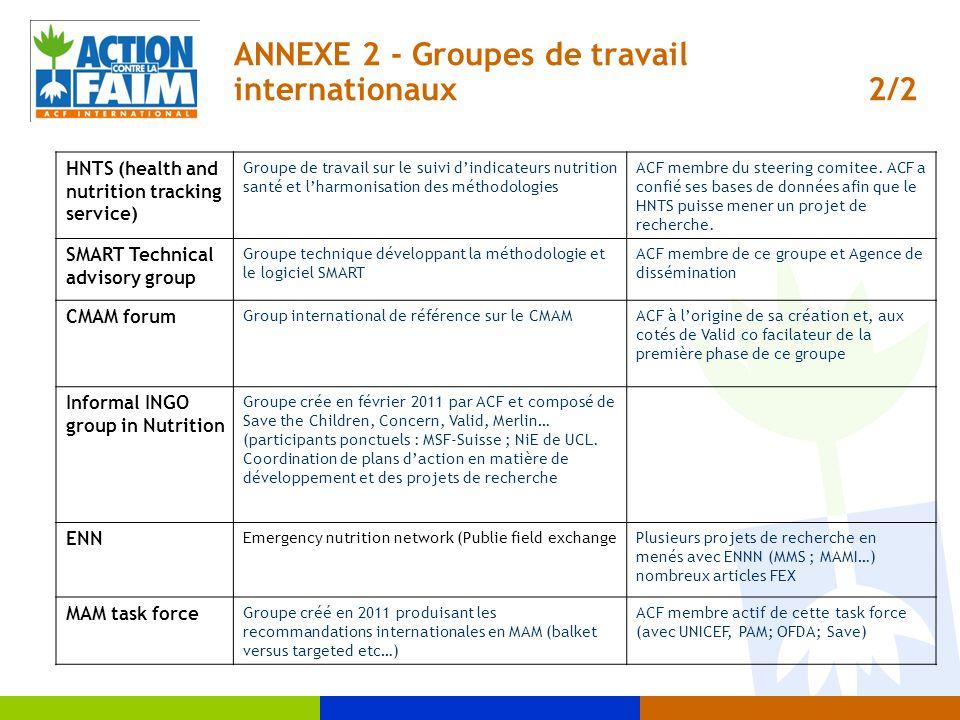 ANNEXE 2 - Groupes de travail internationaux 2/2 HNTS (health and nutrition tracking service) Groupe de travail sur le suivi d'indicateurs nutrition santé et l'harmonisation des méthodologies ACF membre du steering comitee.