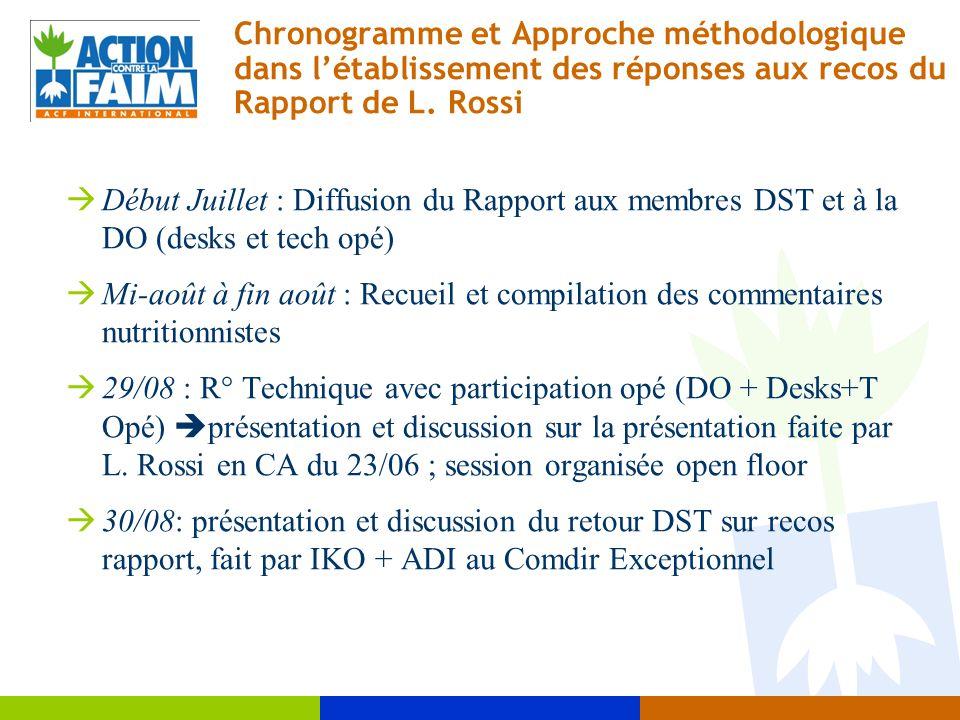 Chronogramme et Approche méthodologique dans l'établissement des réponses aux recos du Rapport de L. Rossi  Début Juillet : Diffusion du Rapport aux