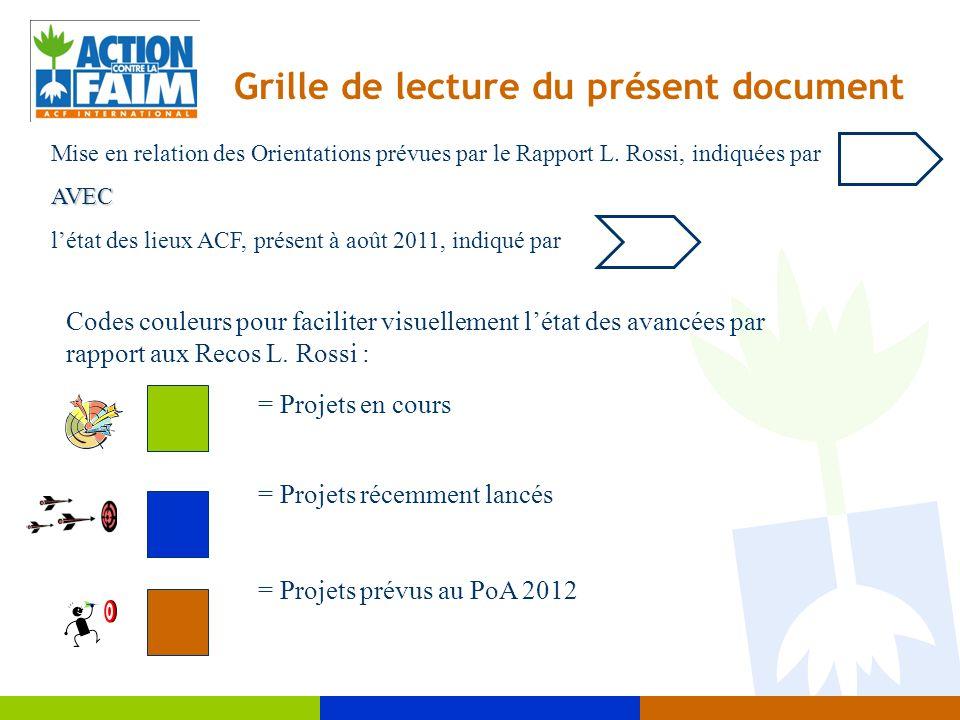 Grille de lecture du présent document Codes couleurs pour faciliter visuellement l'état des avancées par rapport aux Recos L. Rossi : = Projets en cou