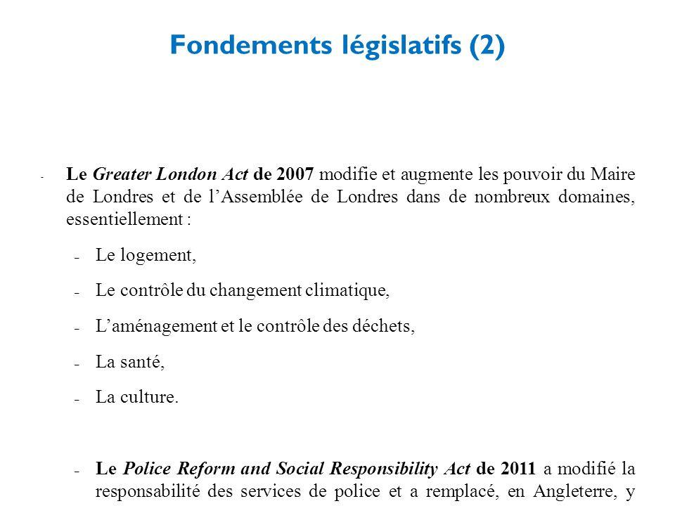 Fondements législatifs (2) - Le Greater London Act de 2007 modifie et augmente les pouvoir du Maire de Londres et de l'Assemblée de Londres dans de nombreux domaines, essentiellement : – Le logement, – Le contrôle du changement climatique, – L'aménagement et le contrôle des déchets, – La santé, – La culture.