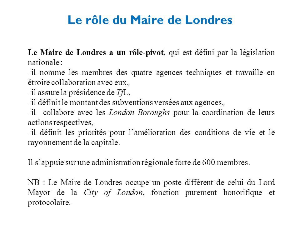 Les pouvoirs exécutifs du Maire de Londres 1.