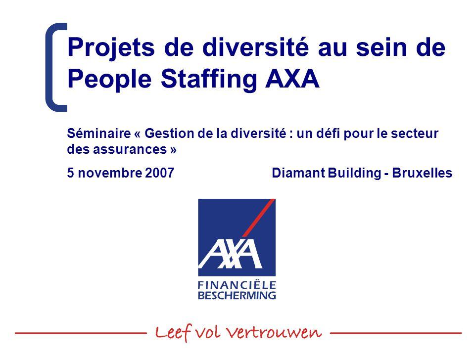 AXA Belgium People Staffing- Seminarie « Management van diversiteit » -12 Conclusion et projets futurs AXA a déjà fait des pas décisifs dans le cadre de la mise au point d'une politique de diversité ; Le but est de poursuivre clairement cette politique en privilégiant les résultats concrets.