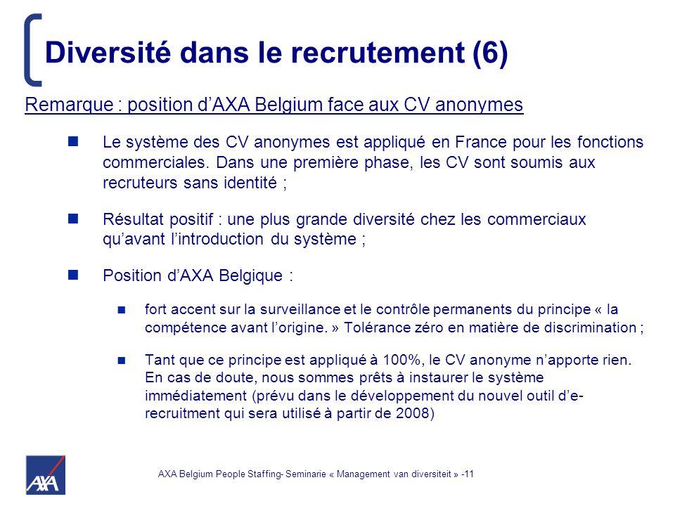 AXA Belgium People Staffing- Seminarie « Management van diversiteit » -11 Diversité dans le recrutement (6) Remarque : position d'AXA Belgium face aux CV anonymes Le système des CV anonymes est appliqué en France pour les fonctions commerciales.