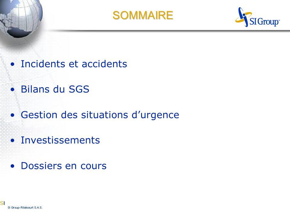 SOMMAIRE Incidents et accidents Bilans du SGS Gestion des situations d'urgence Investissements Dossiers en cours