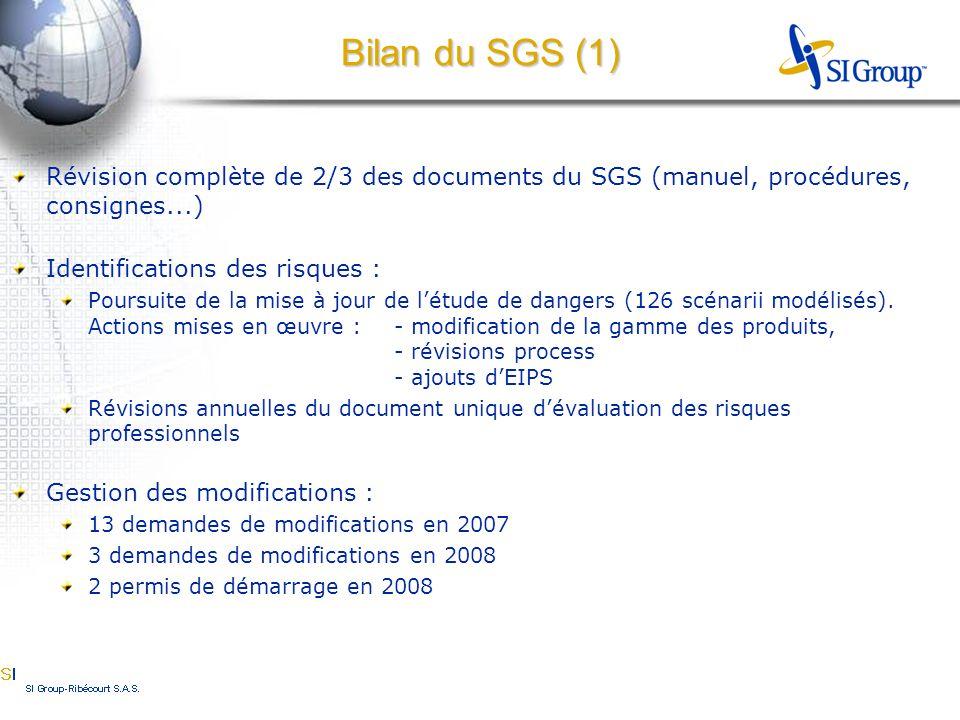 Révision complète de 2/3 des documents du SGS (manuel, procédures, consignes...) Identifications des risques : Poursuite de la mise à jour de l'étude de dangers (126 scénarii modélisés).