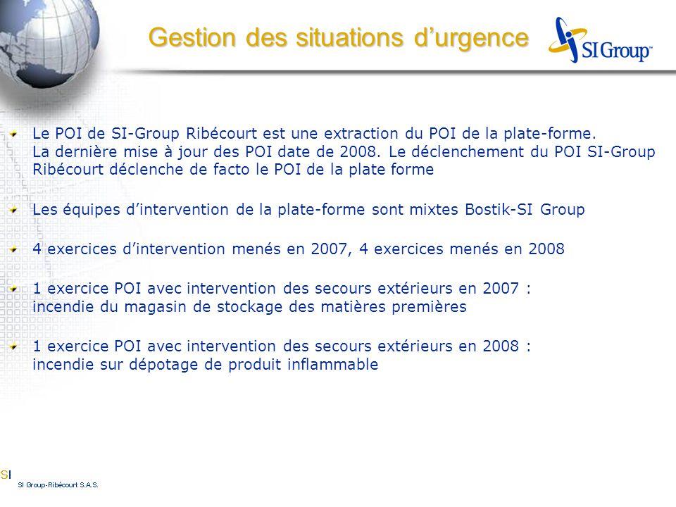 Le POI de SI-Group Ribécourt est une extraction du POI de la plate-forme.