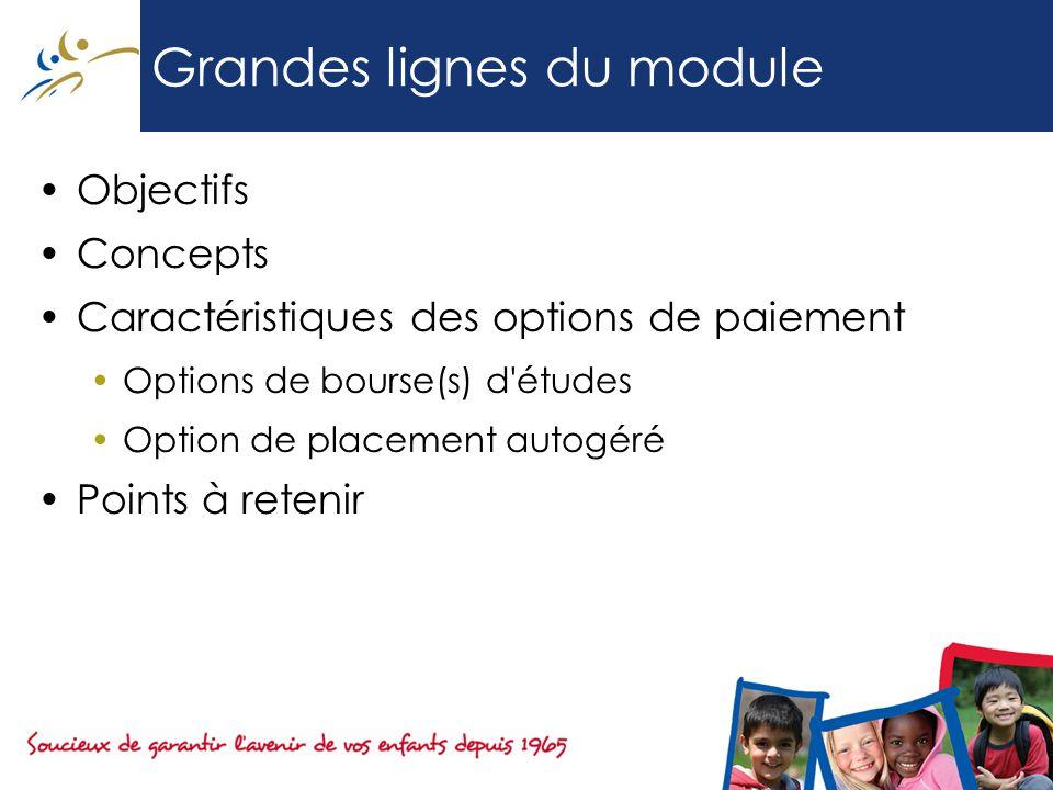 Grandes lignes du module Objectifs Concepts Caractéristiques des options de paiement Options de bourse(s) d études Option de placement autogéré Points à retenir
