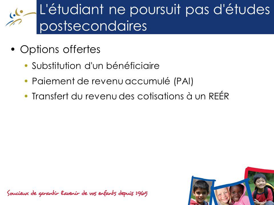 L étudiant ne poursuit pas d études postsecondaires Options offertes Substitution d un bénéficiaire Paiement de revenu accumulé (PAI) Transfert du revenu des cotisations à un REÉR