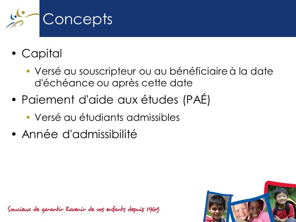 Concepts Capital Versé au souscripteur ou au bénéficiaire à la date d échéance ou après cette date Paiement d aide aux études (PAÉ) Versé au étudiants admissibles Année d admissibilité