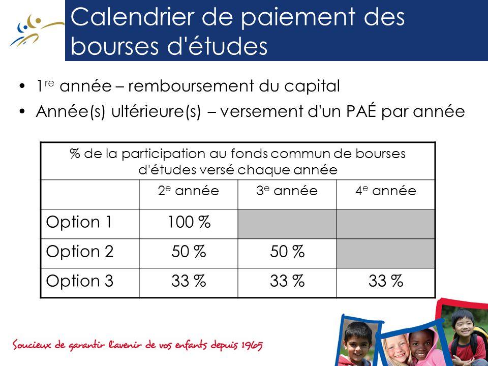 Calendrier de paiement des bourses d études 1 re année – remboursement du capital Année(s) ultérieure(s) – versement d un PAÉ par année % de la participation au fonds commun de bourses d études versé chaque année 2 e année3 e année4 e année Option 1100 % Option 250 % Option 333 %
