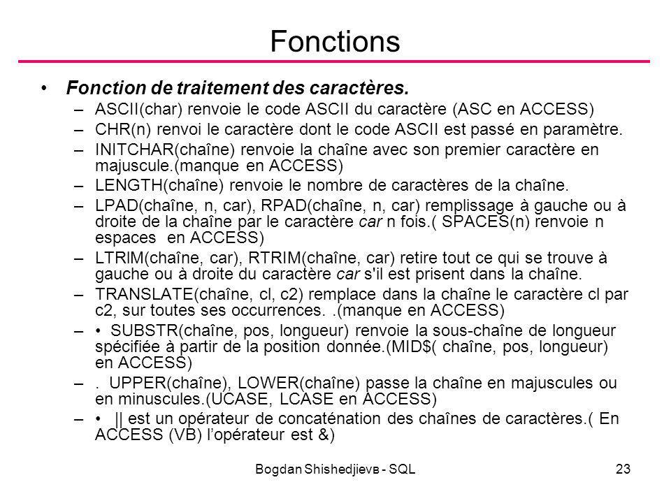 Bogdan Shishedjievв - SQL23 Fonctions Fonction de traitement des caractères.