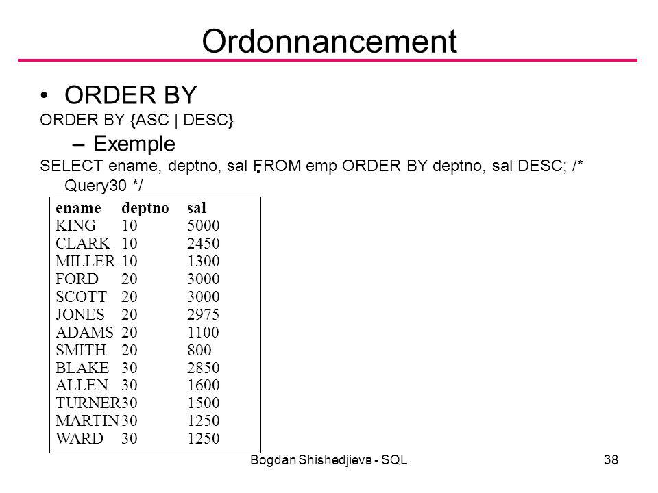 Bogdan Shishedjievв - SQL38 Ordonnancement ORDER BY ORDER BY {ASC | DESC} –Exemple SELECT ename, deptno, sal FROM emp ORDER BY deptno, sal DESC; /* Query30 */ enamedeptnosal KING105000 CLARK102450 MILLER101300 FORD203000 SCOTT203000 JONES202975 ADAMS201100 SMITH20800 BLAKE302850 ALLEN301600 TURNER301500 MARTIN301250 WARD301250