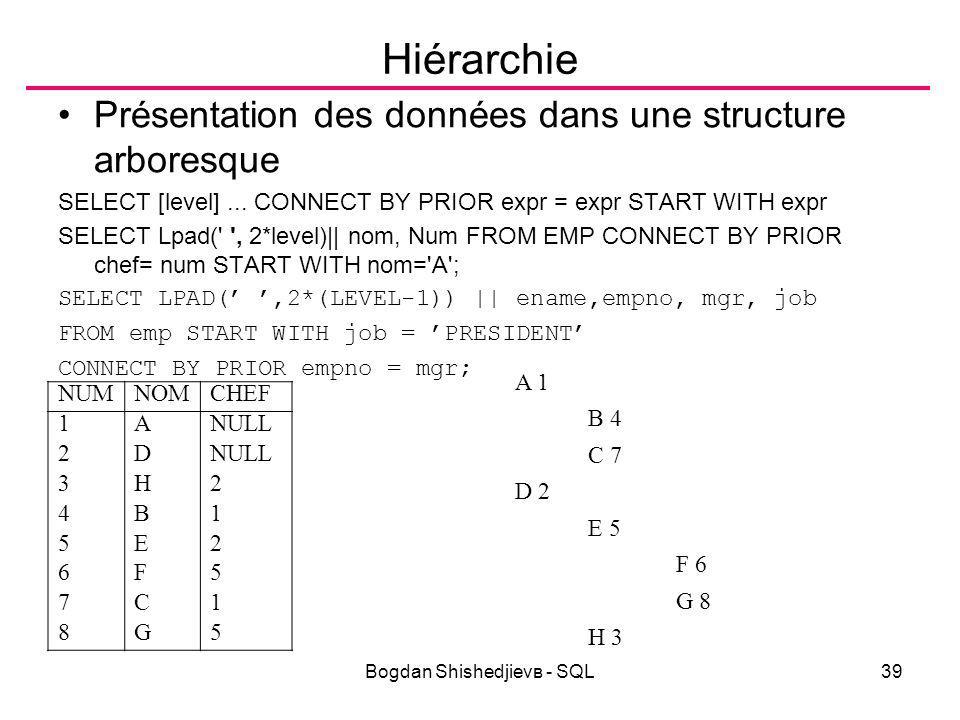 Bogdan Shishedjievв - SQL39 Hiérarchie Présentation des données dans une structure arboresque SELECT [level]...
