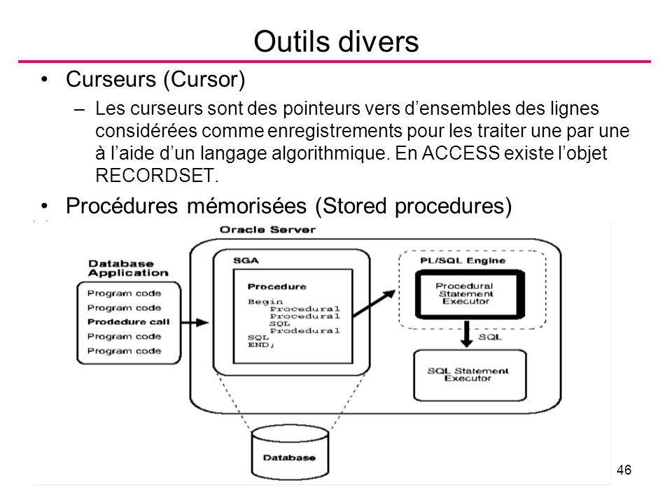 Bogdan Shishedjievв - SQL46 Outils divers Curseurs (Cursor) –Les curseurs sont des pointeurs vers d'ensembles des lignes considérées comme enregistrements pour les traiter une par une à l'aide d'un langage algorithmique.