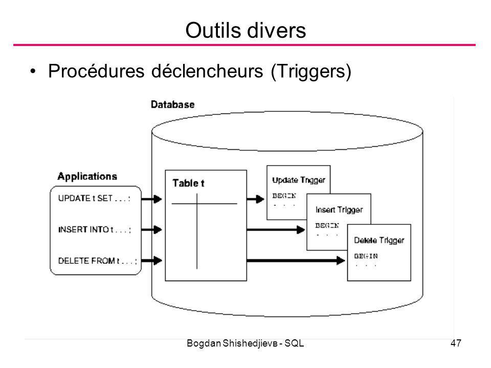 Bogdan Shishedjievв - SQL47 Outils divers Procédures déclencheurs (Triggers)